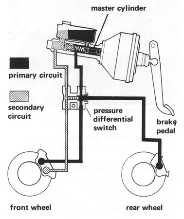 Range Rover 1980 on dual sport wiring diagram