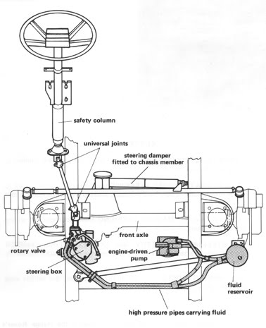 1990 range rover vacuum diagram  rover  auto parts catalog